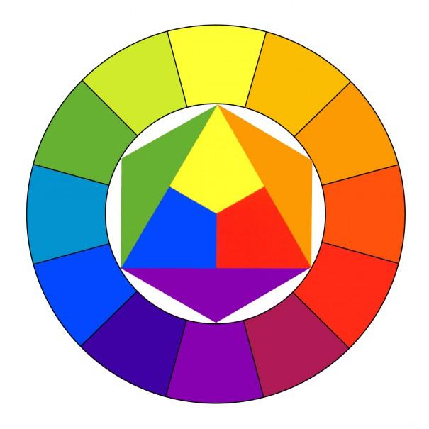 cerchio di itten per abbinare i colori dei vestiti